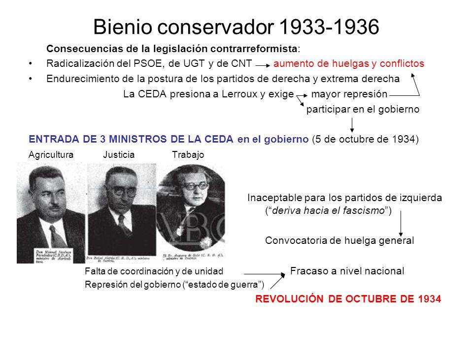 Bienio conservador 1933-1936 Consecuencias de la legislación contrarreformista: