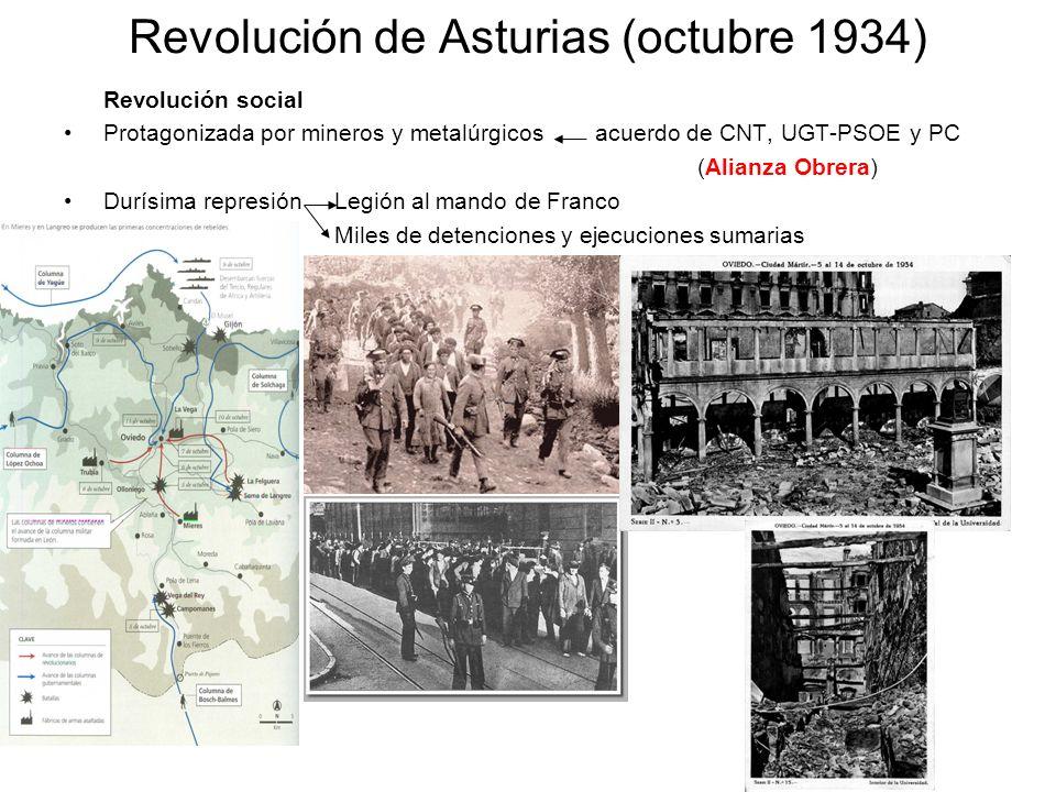 Revolución de Asturias (octubre 1934)