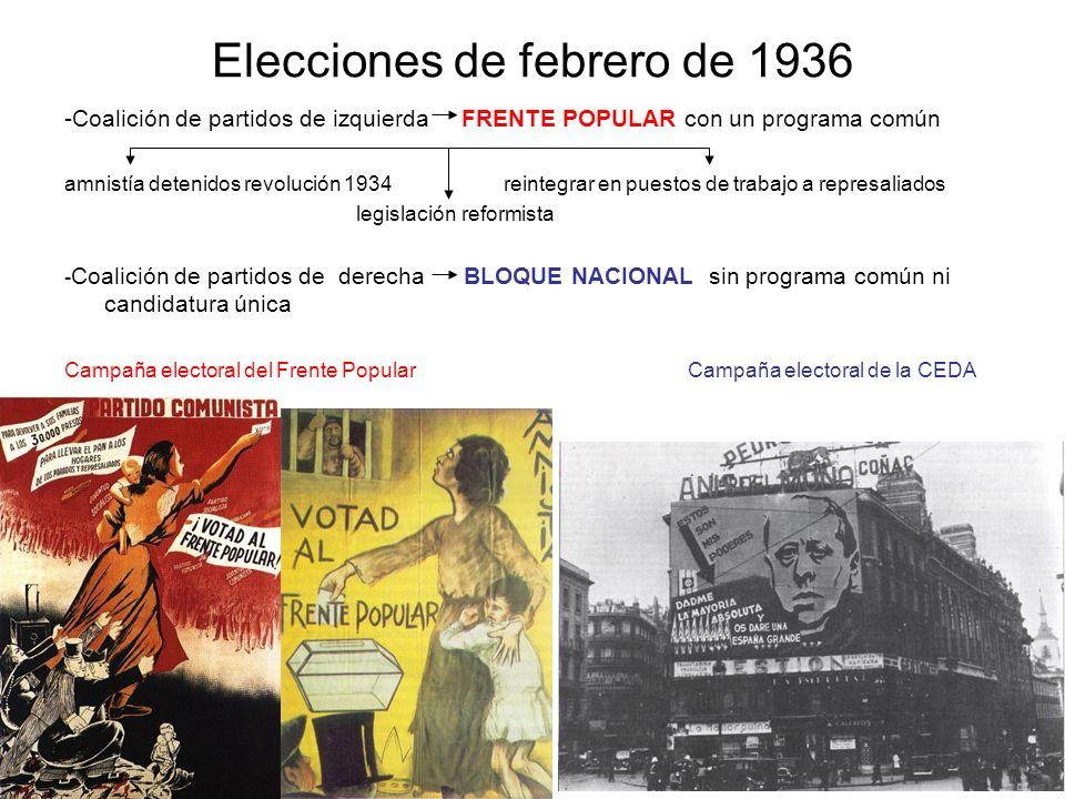 Elecciones de febrero de 1936