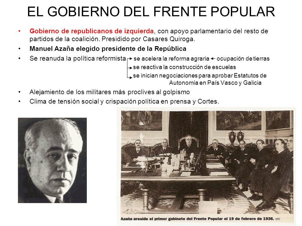 EL GOBIERNO DEL FRENTE POPULAR