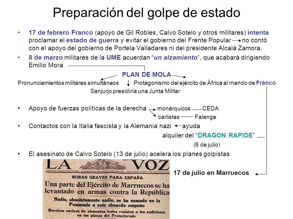 Preparación del golpe de estado