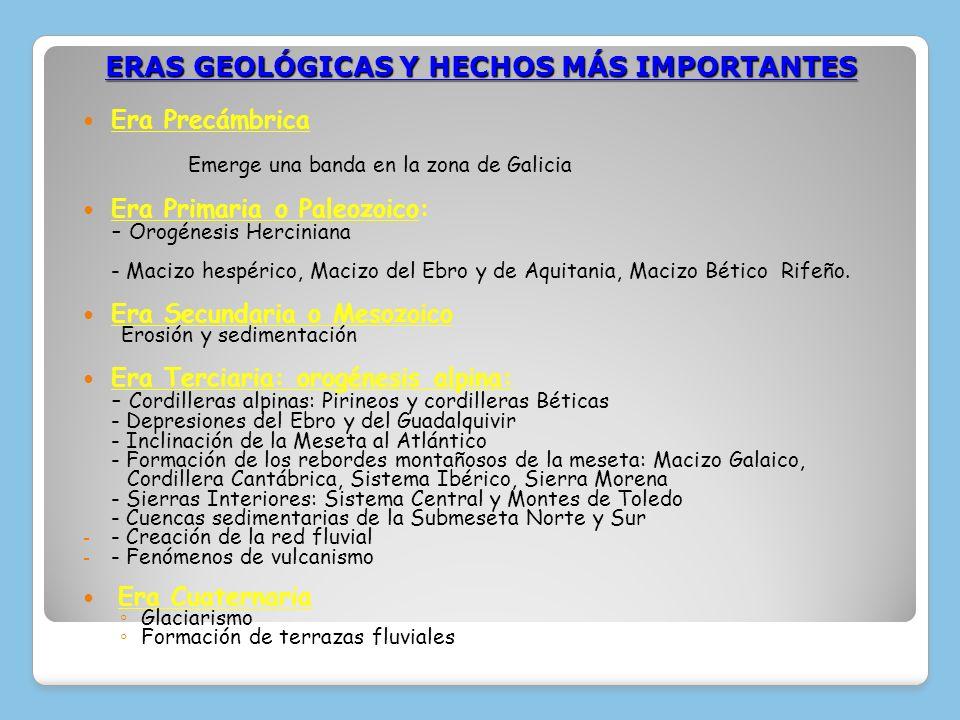 ERAS GEOLÓGICAS Y HECHOS MÁS IMPORTANTES