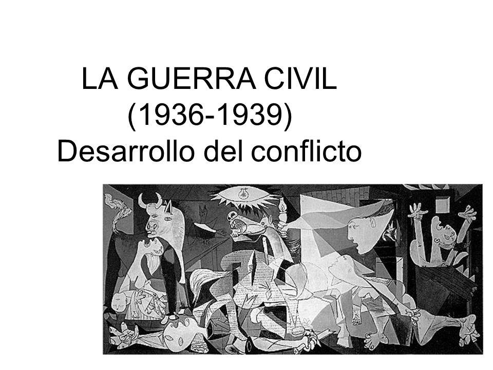 LA GUERRA CIVIL (1936-1939) Desarrollo del conflicto