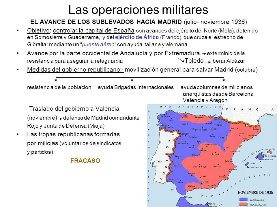 Las operaciones militares