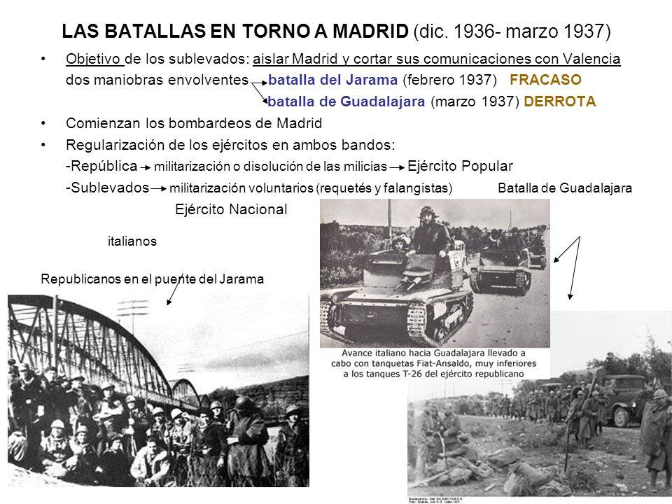 LAS BATALLAS EN TORNO A MADRID (dic. 1936- marzo 1937)
