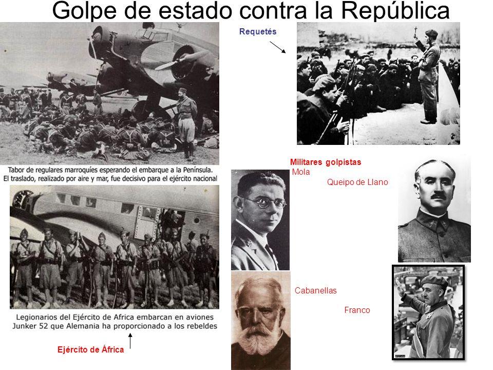 Golpe de estado contra la República