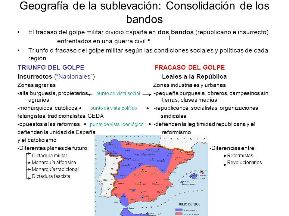 Geografía de la sublevación: Consolidación de los bandos