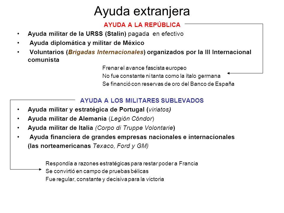 AYUDA A LOS MILITARES SUBLEVADOS