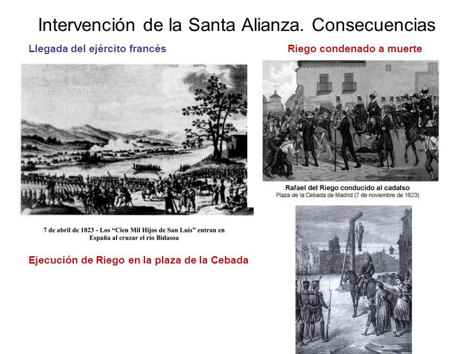 Intervención de la Santa Alianza. Consecuencias