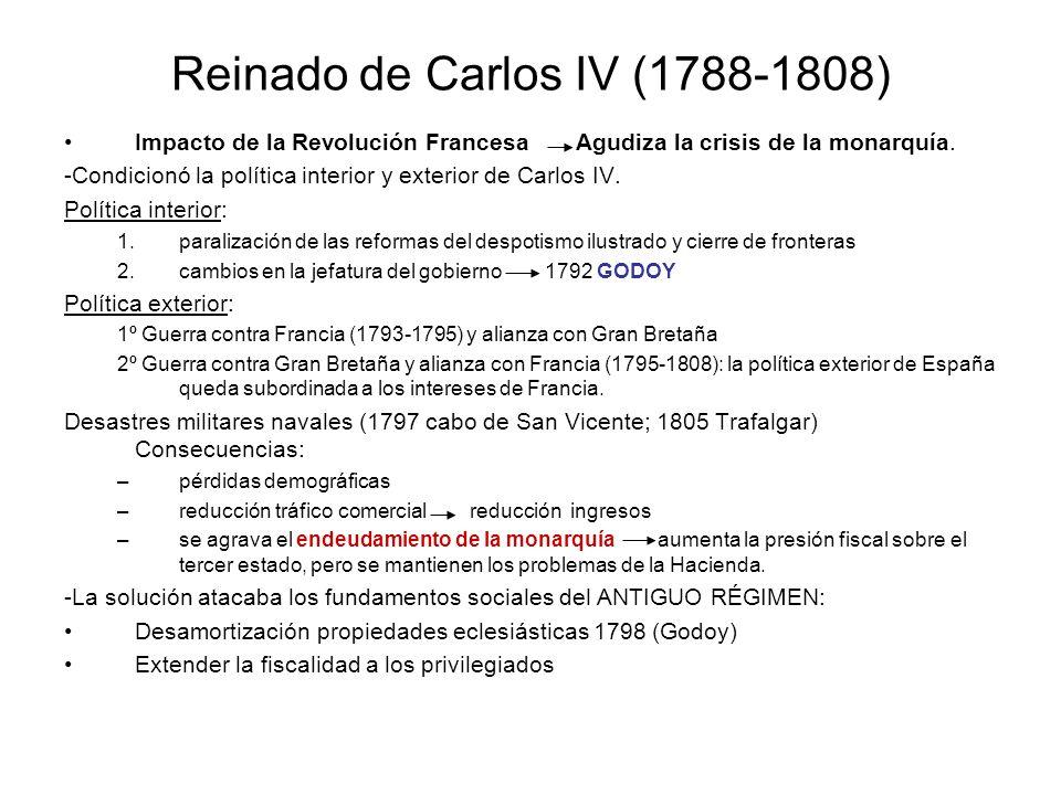 Reinado de Carlos IV (1788-1808)