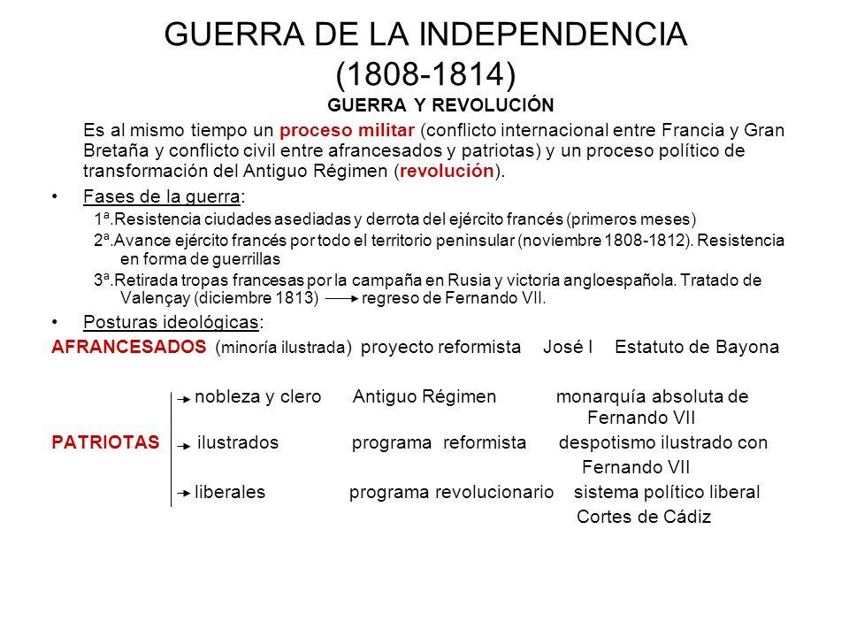 GUERRA DE LA INDEPENDENCIA (1808-1814)