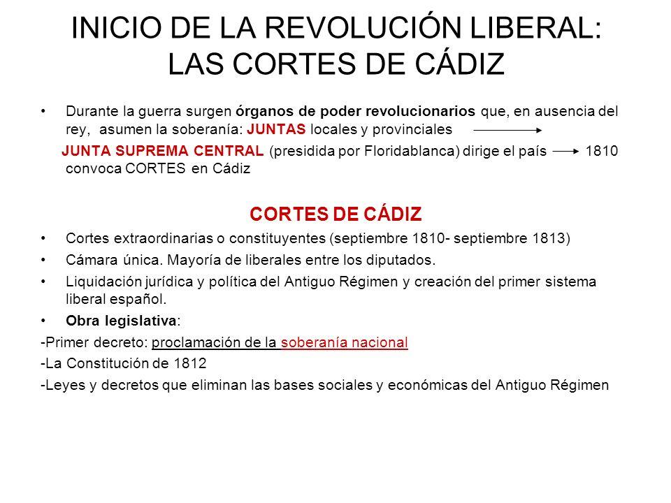 INICIO DE LA REVOLUCIÓN LIBERAL: LAS CORTES DE CÁDIZ