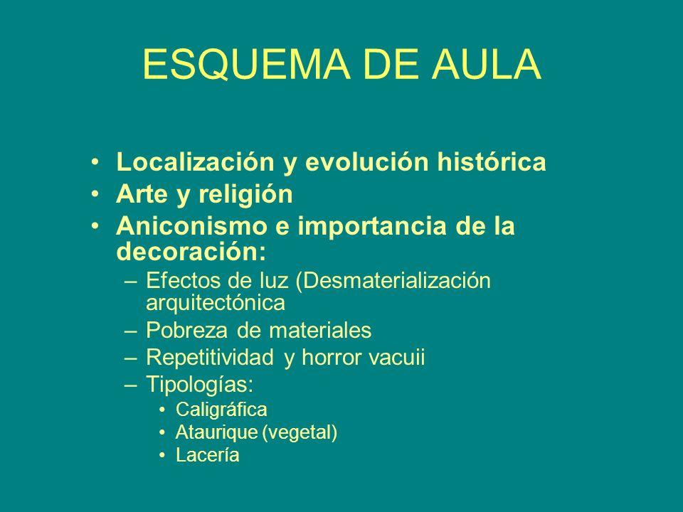 ESQUEMA DE AULA Localización y evolución histórica Arte y religión