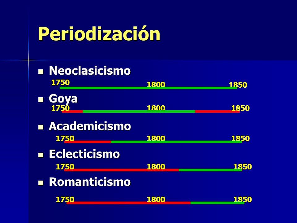 Periodización Neoclasicismo Goya Academicismo Eclecticismo