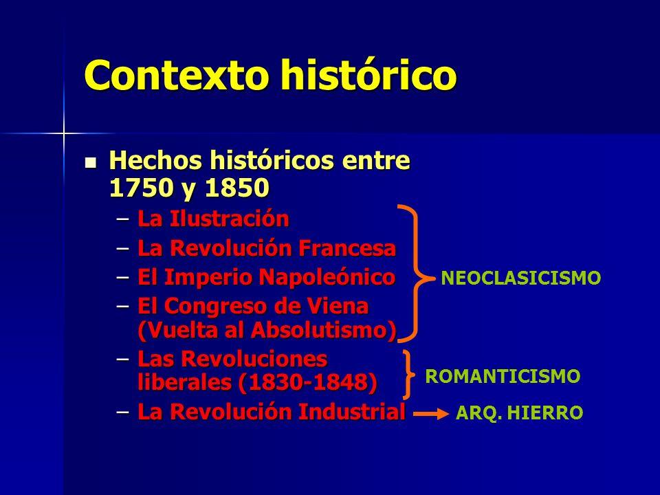 Contexto histórico Hechos históricos entre 1750 y 1850 La Ilustración