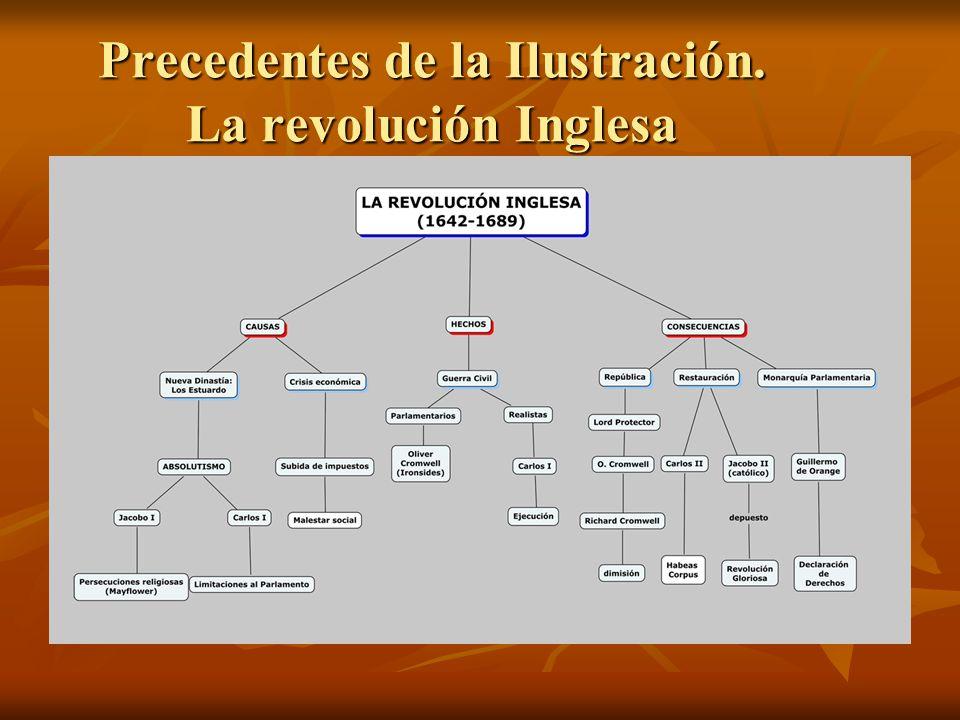 Precedentes de la Ilustración. La revolución Inglesa