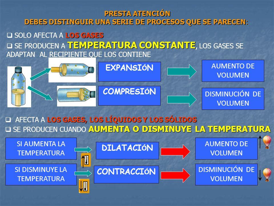 EXPANSIÓN COMPRESIÓN DILATACIÓN CONTRACCIÓN