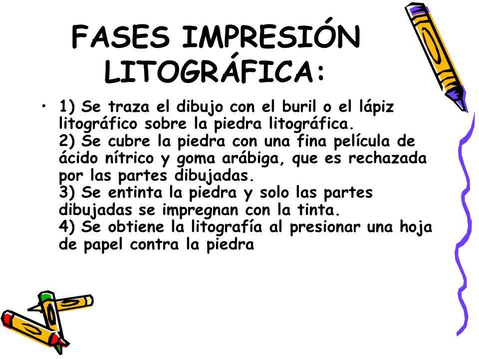 FASES IMPRESIÓN LITOGRÁFICA: