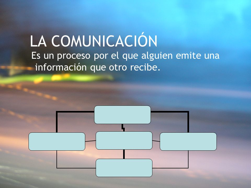 LA COMUNICACIÓN Es un proceso por el que alguien emite una información que otro recibe.
