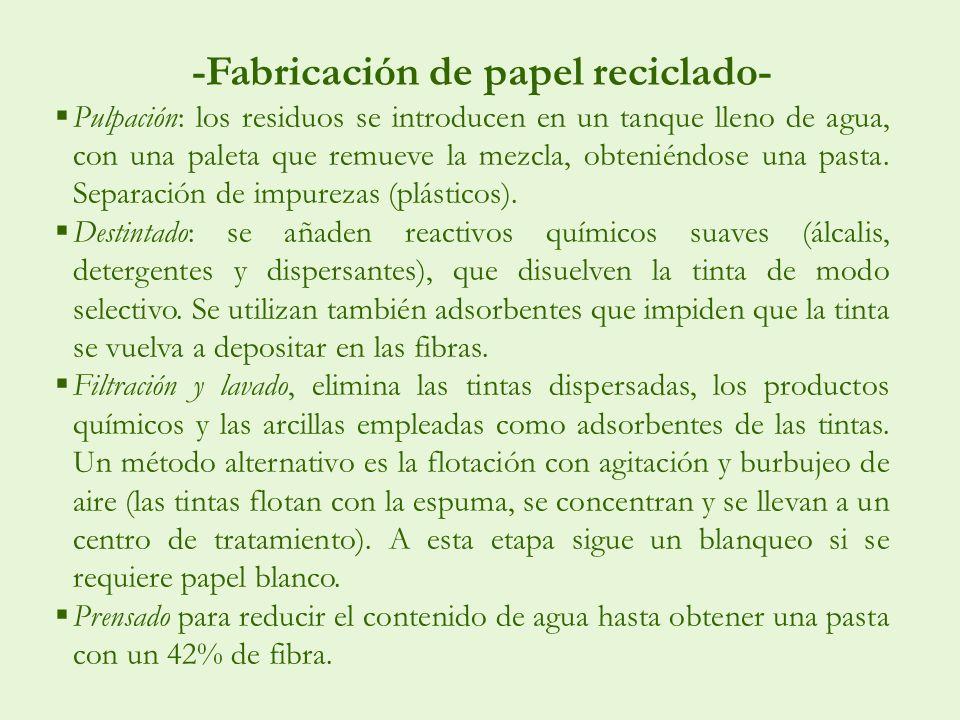 -Fabricación de papel reciclado-