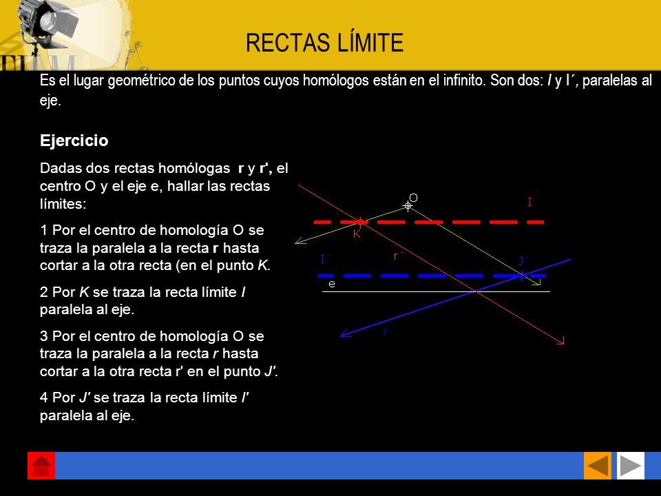 RECTAS LÍMITEEs el lugar geométrico de los puntos cuyos homólogos están en el infinito. Son dos: I y I´, paralelas al eje.