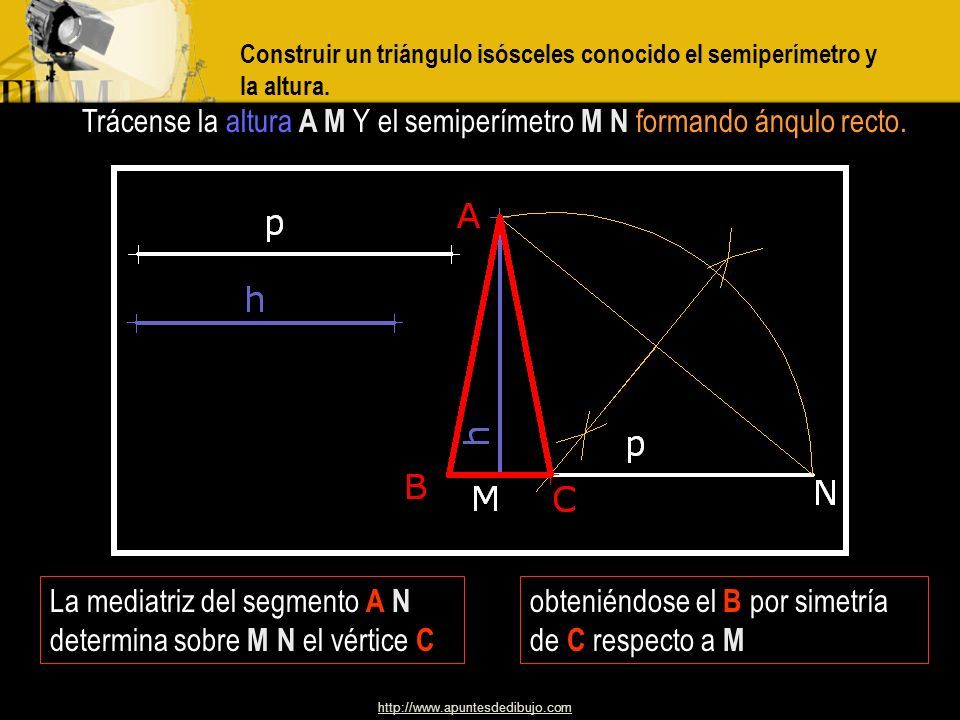 Trácense la altura A M Y el semiperímetro M N formando ánqulo recto.
