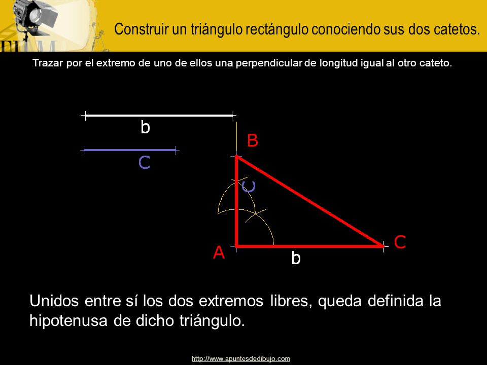 Construir un triángulo rectángulo conociendo sus dos catetos.