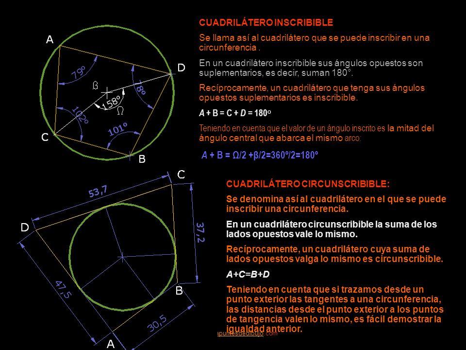 A + B = Ω/2 +β/2=360º/2=180º CUADRILÁTERO INSCRIBIBLE