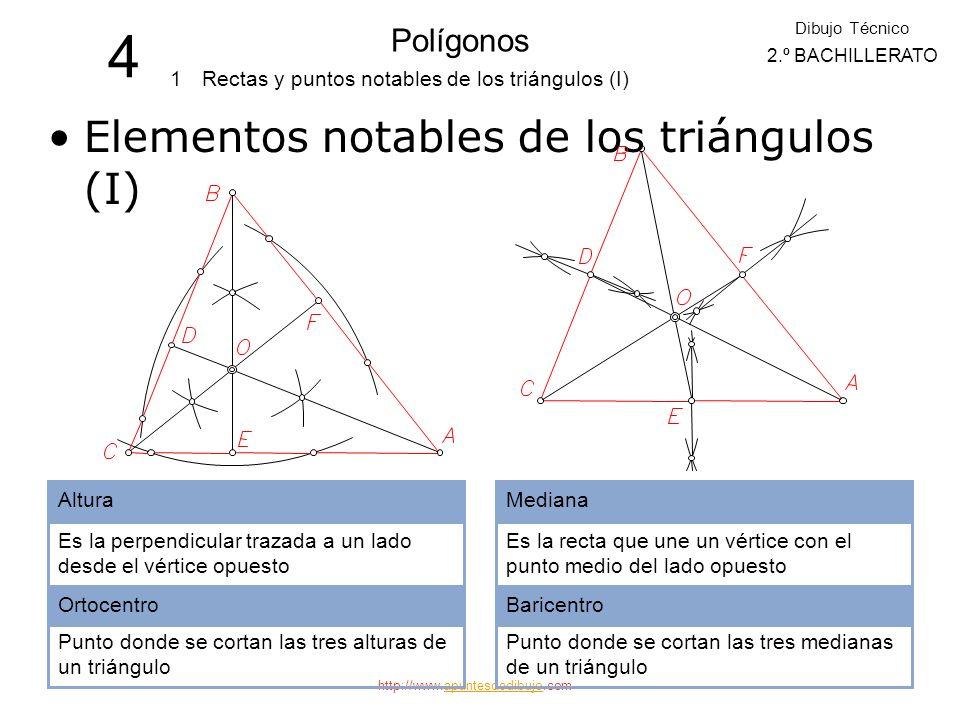 4 Elementos notables de los triángulos (I) Polígonos 1