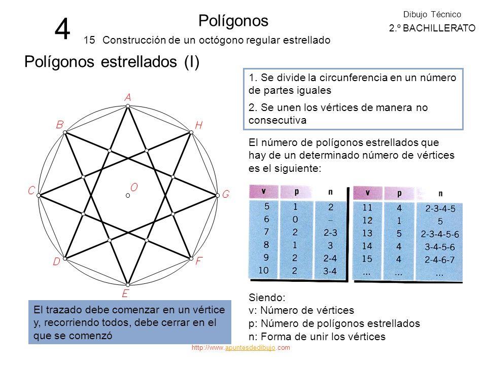 4 Polígonos Polígonos estrellados (I) 15