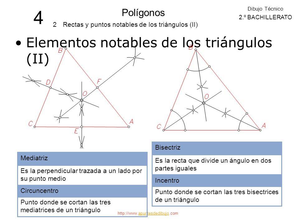 4 Elementos notables de los triángulos (II) Polígonos 2