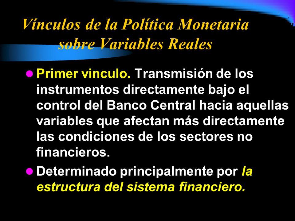 Vínculos de la Política Monetaria sobre Variables Reales
