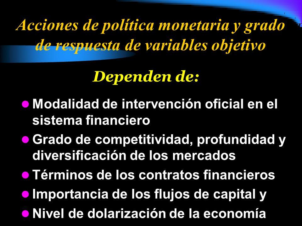 Acciones de política monetaria y grado de respuesta de variables objetivo