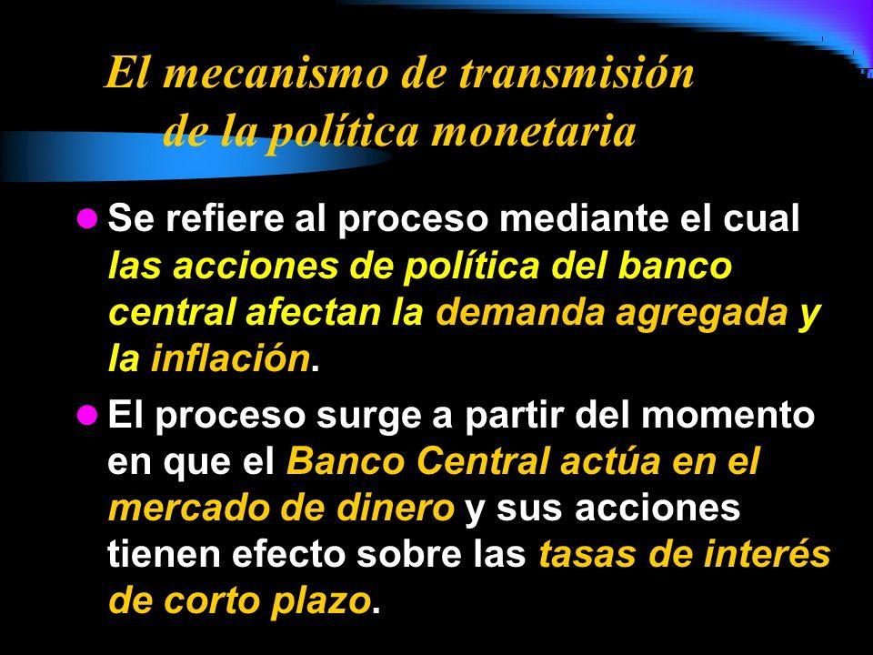 El mecanismo de transmisión de la política monetaria