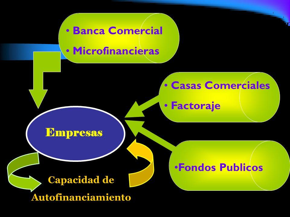Banca Comercial Microfinancieras Casas Comerciales Factoraje Empresas