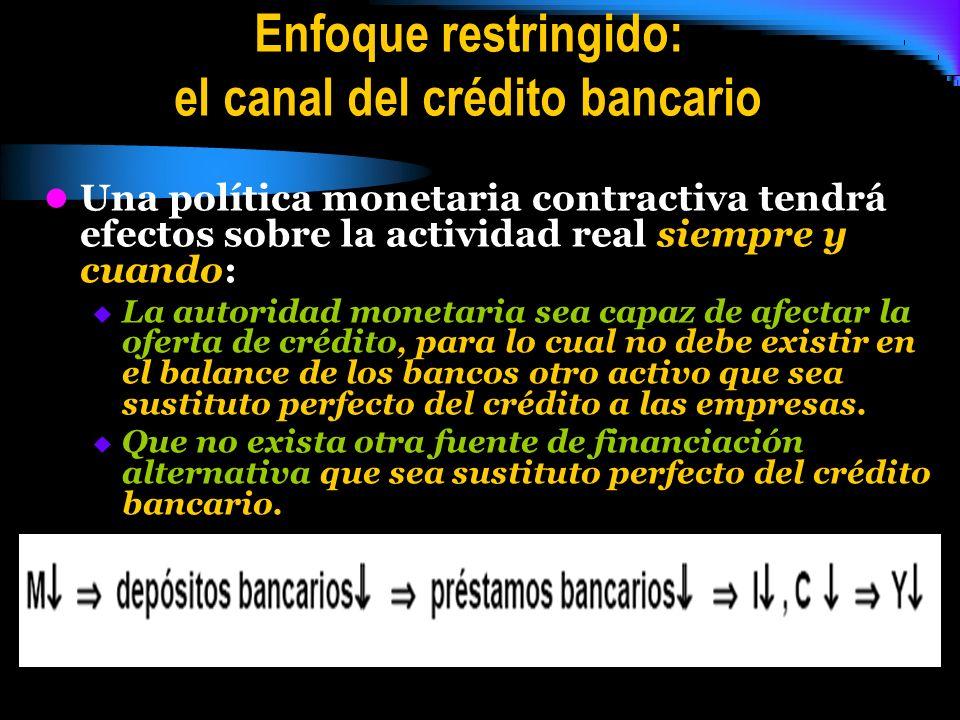 Enfoque restringido: el canal del crédito bancario