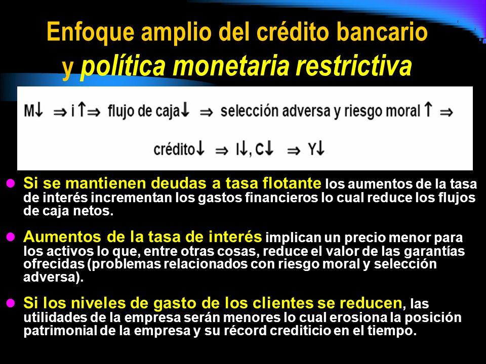 Enfoque amplio del crédito bancario y política monetaria restrictiva