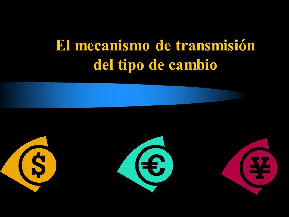 El mecanismo de transmisión del tipo de cambio