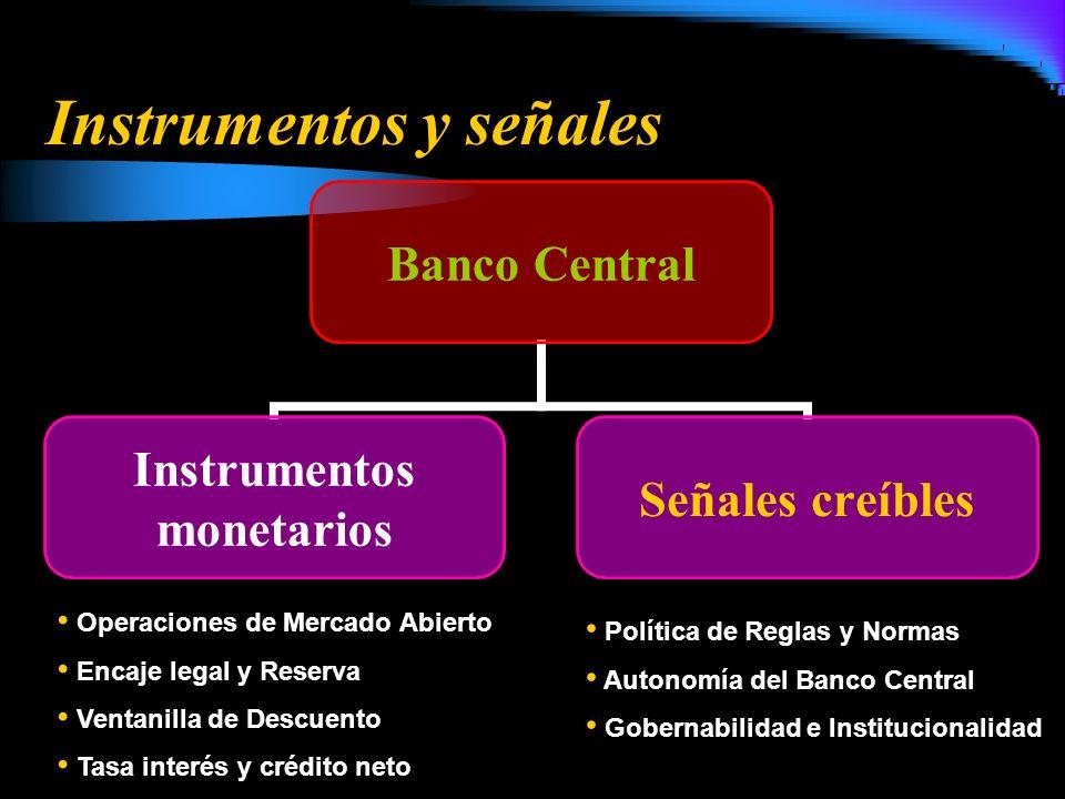 Instrumentos y señales