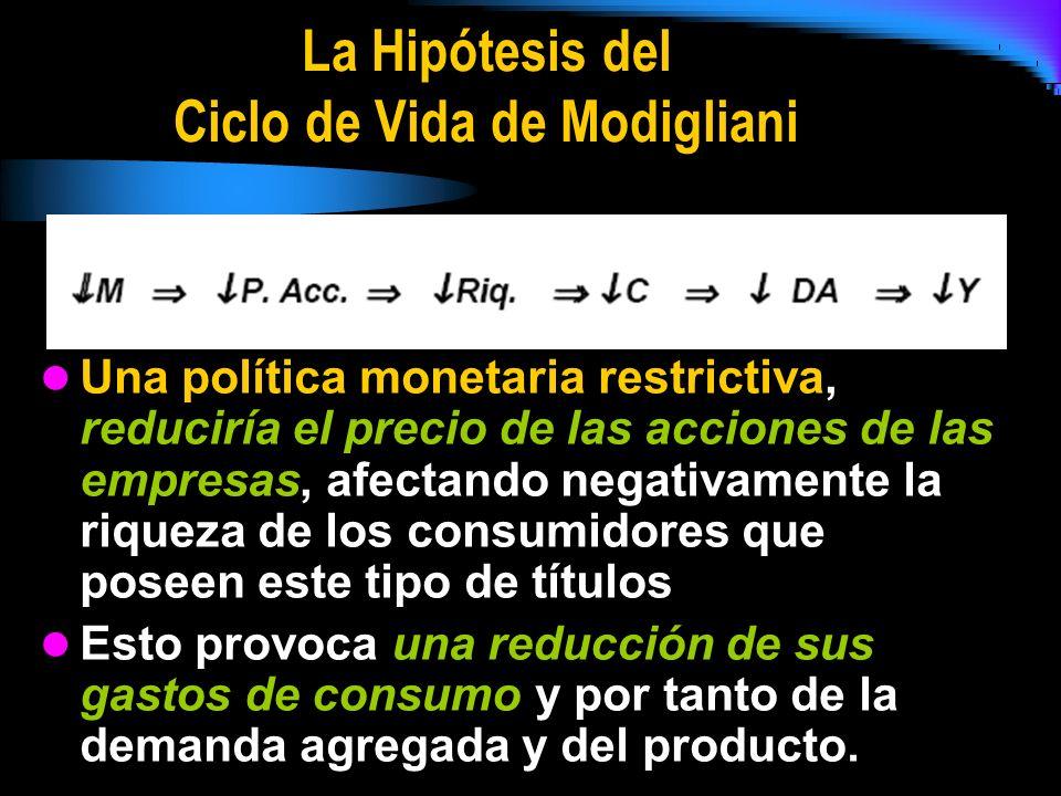La Hipótesis del Ciclo de Vida de Modigliani