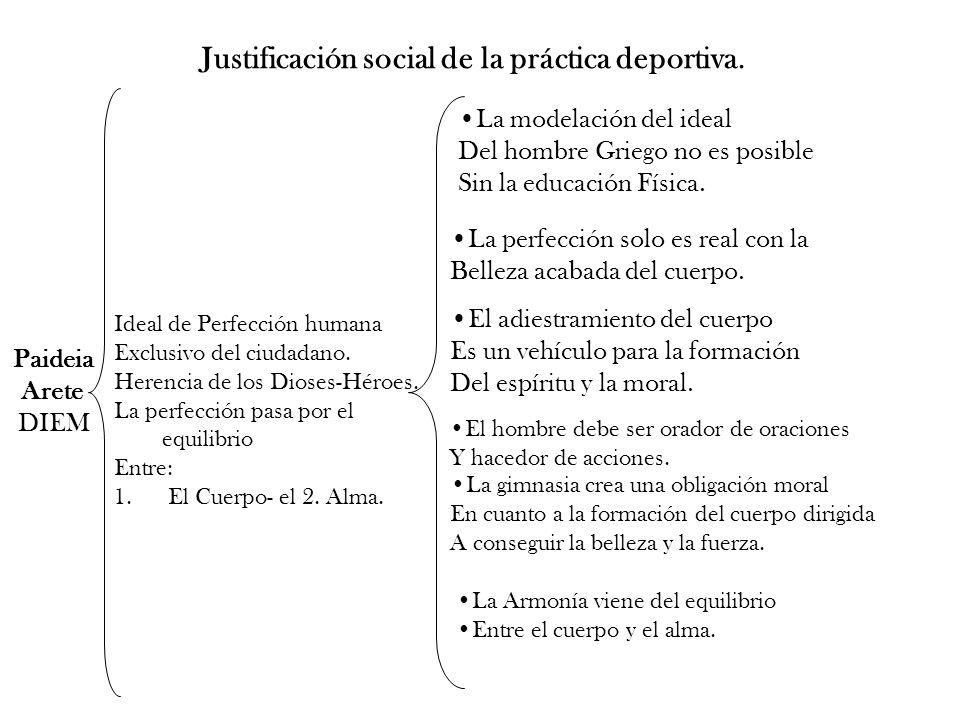 Justificación social de la práctica deportiva.