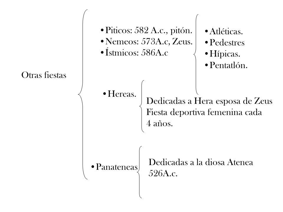 Piticos: 582 A.c., pitón. Nemeos: 573A.c, Zeus. Ístmicos: 586A.c. Atléticas. Pedestres. Hípicas.