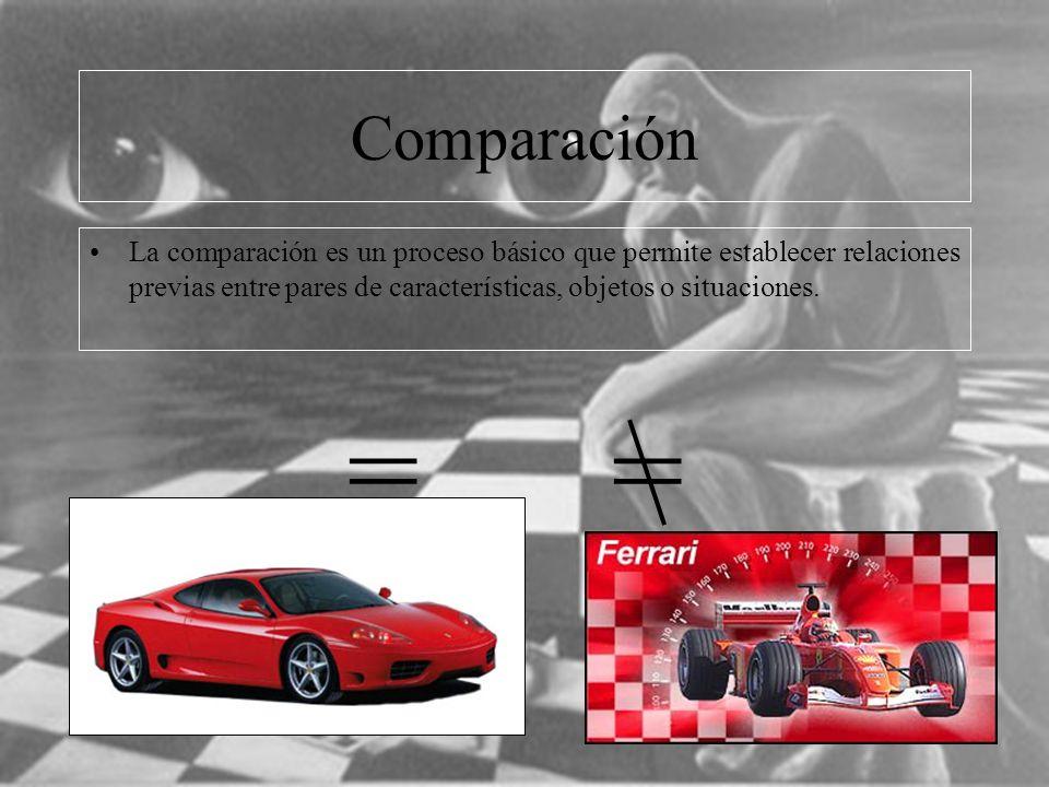 Comparación La comparación es un proceso básico que permite establecer relaciones previas entre pares de características, objetos o situaciones.