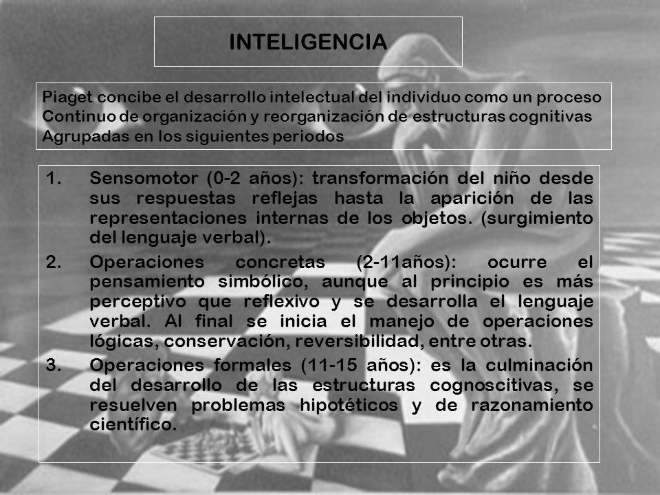INTELIGENCIA Piaget concibe el desarrollo intelectual del individuo como un proceso.