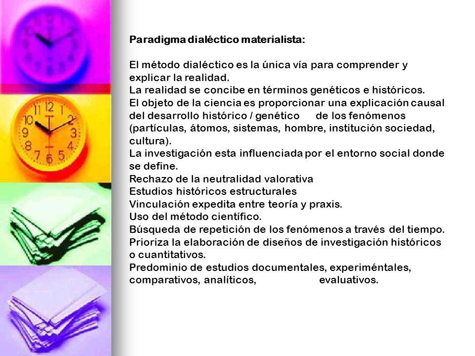Paradigma dialéctico materialista: