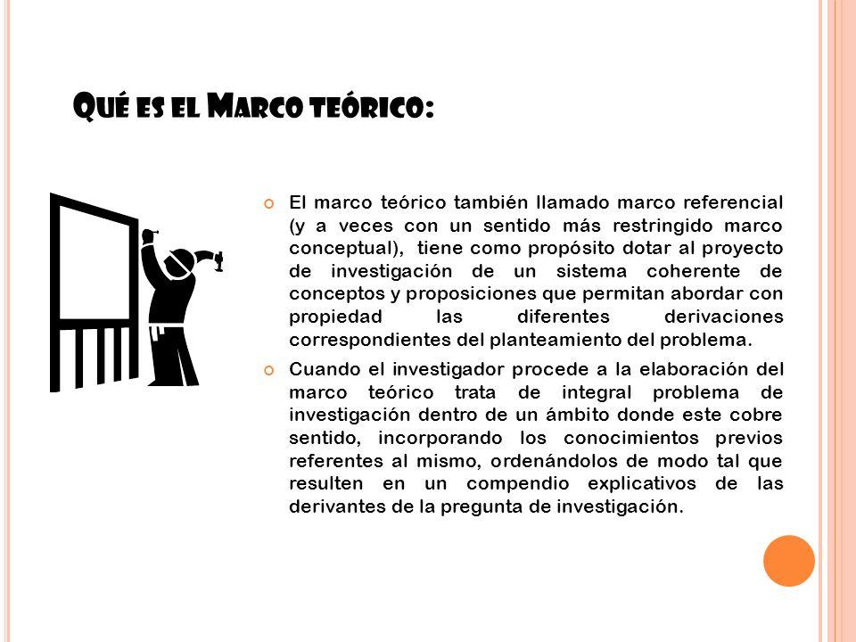 Qué es el Marco teórico: