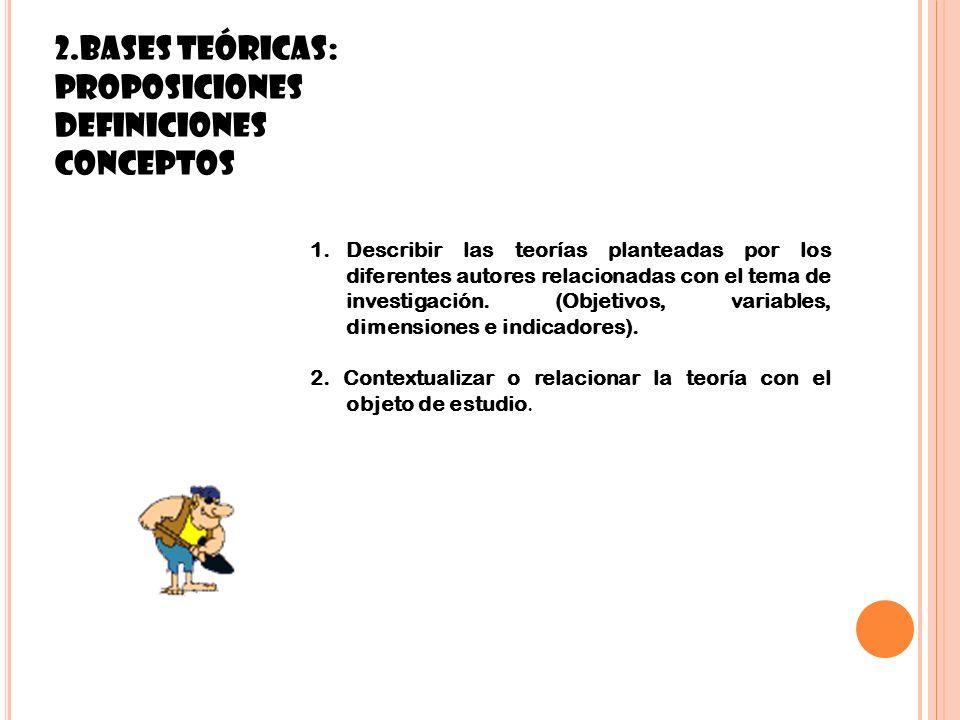 2.BASES TEÓRICAS: Proposiciones Definiciones Conceptos