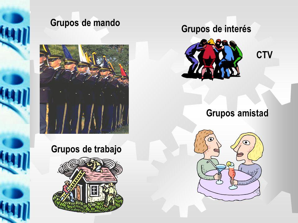 Grupos de mando Grupos de interés CTV Grupos amistad Grupos de trabajo