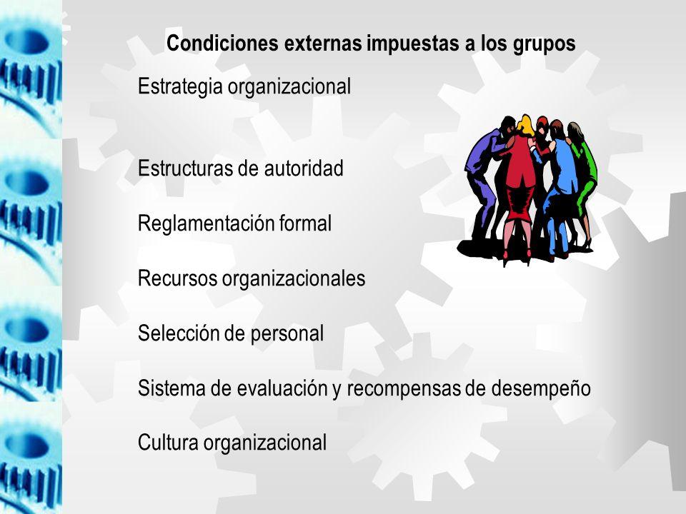 Condiciones externas impuestas a los grupos