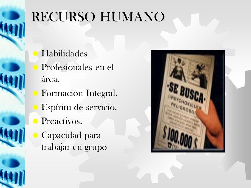 RECURSO HUMANO Habilidades Profesionales en el área.
